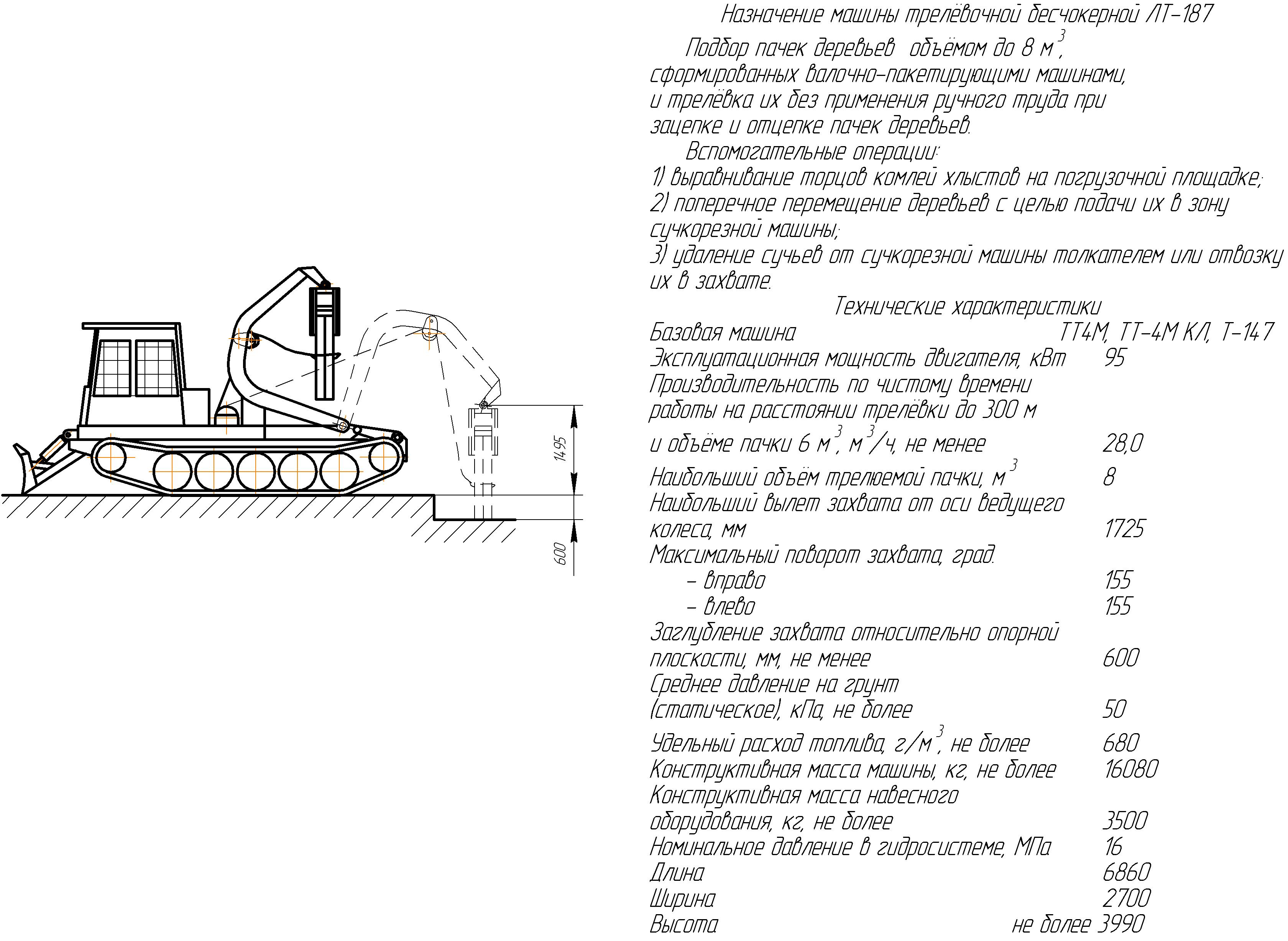 Технические характеристики ЛТ-187